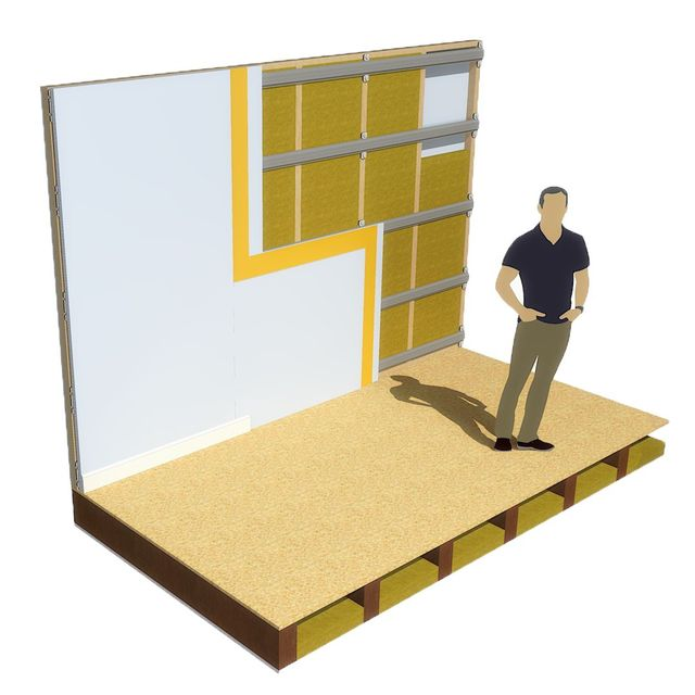 What Is The Best Acoustic Insulation