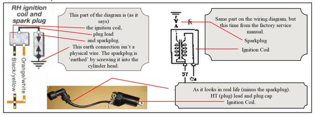 Motorcycle Starter Motor Wiring Diagram from lirp-cdn.multiscreensite.com