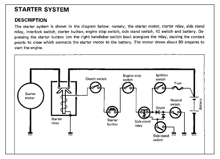 Starter Wiring Diagram Motorcycle from lirp-cdn.multiscreensite.com