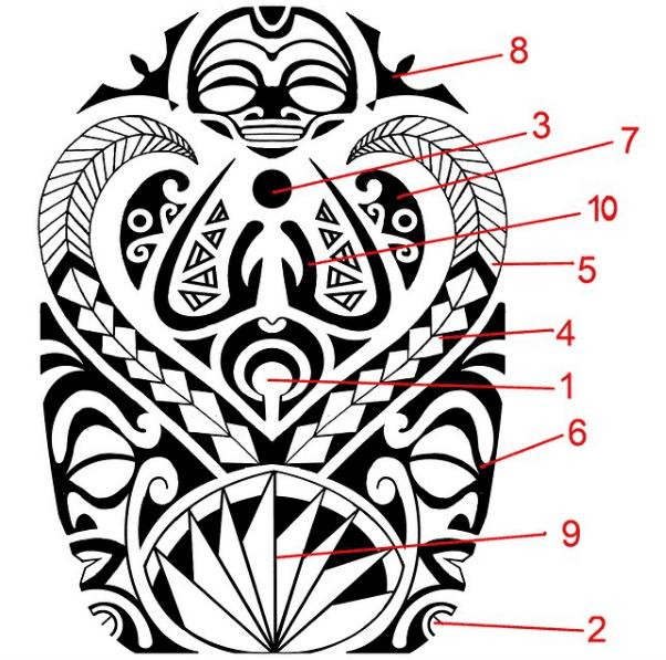 Gustavo Teixeira Tattoo