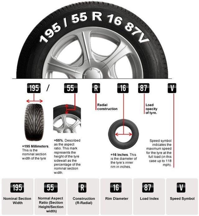 car tyres lerwick
