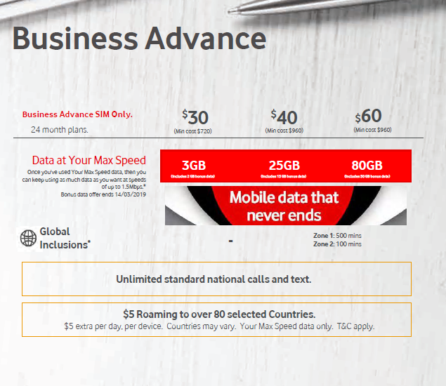 Business Advance Plans Vodafone Business Centre