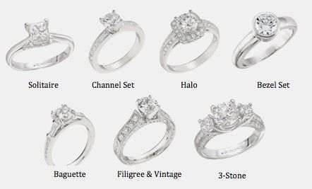 Engagement Rings Styles Settings