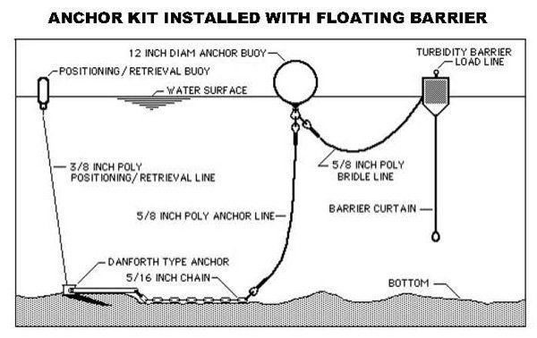 Floating Turbidity Barrier Wholesale Pricing Quick Turnaround
