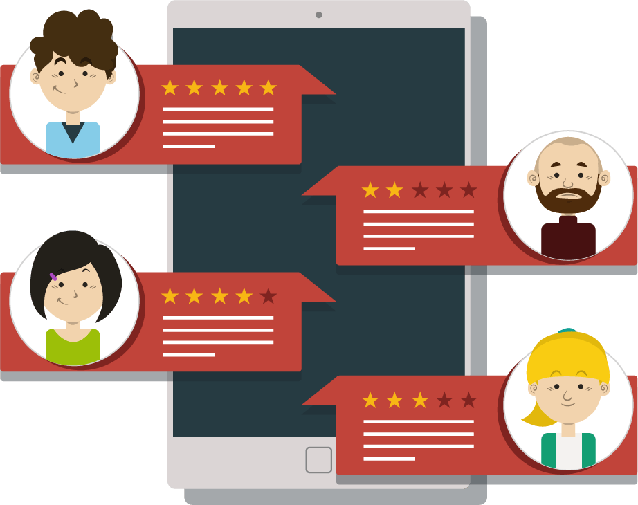 Review management and customer satisfaction insight by Marlik Group online marketing agency